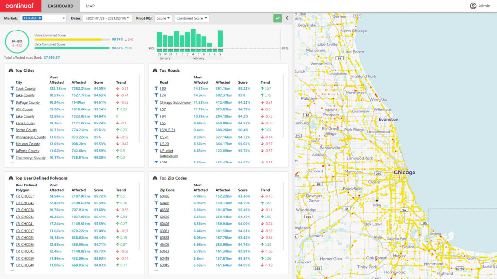 Quality dashboards for network management and engineering